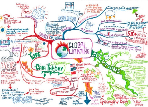 Al gore and his views on global warming conserve energy future global warming brainstorm ccuart