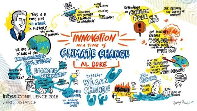 Al-Gore-climate-change