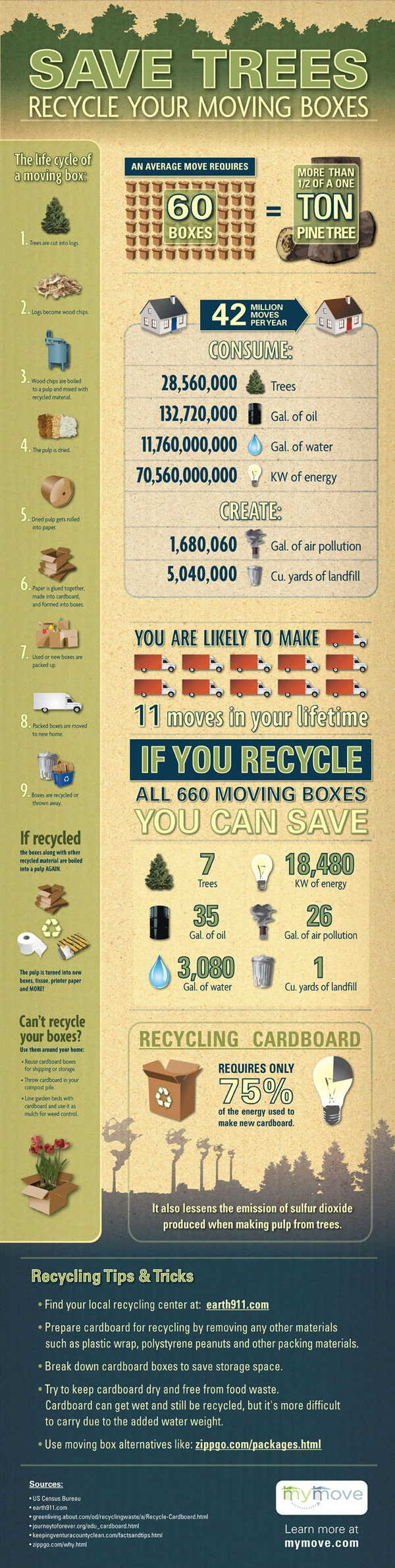 recycle-carboard-boxes-infographic