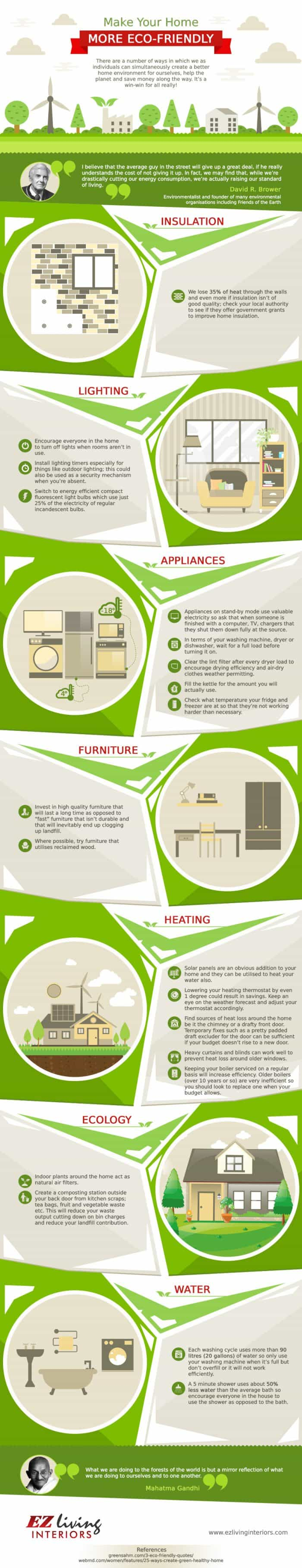 Make-Your-Home-More-Eco-Friendly-IE